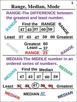 Median  Mode  Range Practice: (animated)