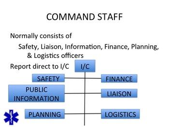 MEDICAL INCIDENT COMMAND SYSTEM PPT PRESENTATION