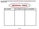 MEDIEVAL TIMES UNIT FOR SMART BOARD!!!! Grades 4,5,6