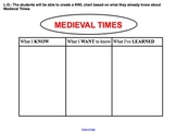 MEDIEVAL TIMES UNIT FOR SMART BOARD!!!! Grades 4,5,6