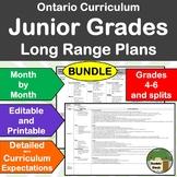 MEGA BUNDLE *Editable* Detailed Long Range Plans JUNIOR ONT Curriculum ALL SUBJ.