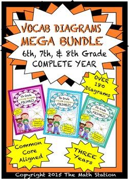 MEGA BUNDLE Math VOCAB DIAGRAMS - 6th, 7th, 8th Grade YEARS