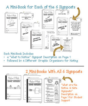 MEGA BUNDLE-Notice & Note Signpost Graphic Organizers, Sticky Notes & Mini Books