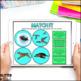 MEGA BUNDLE Third-Grade Science for Google Drive & Google Classroom