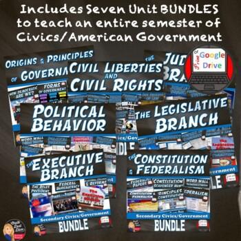 MEGA BUNDLE for CIVICS/American Government (Semester) (Grades 8-12)–SAVE $$$