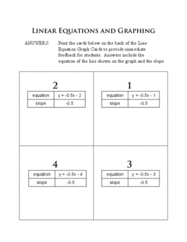 MEGA BUNDLE of 165 Linear Equation Task Cards Graphing Slope Activities