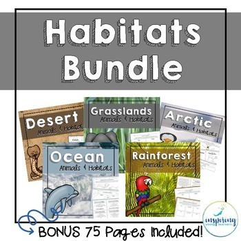 Animals and Habitats Bundle: Ecosystems and the Animals that call it Home