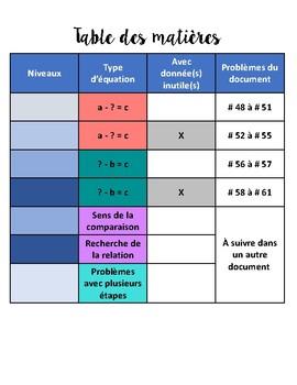 MÉGA document de résolution de problèmes-2e année