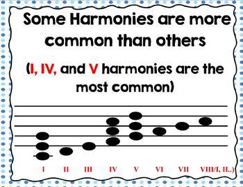 MELODY/HARMONY LESSONS - FREEBIE!