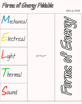 MELTS forms of energy foldable