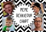 MEME BEHAVIOUR CHART