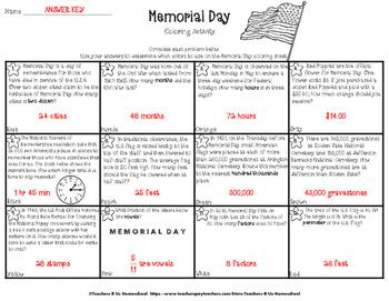 MEMORIAL DAY MATH Coloring Activity
