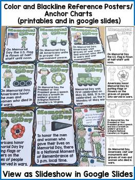 MEMORIAL DAY {REFERENCE POSTERS, QR CODE CARDS, COLORING PAGES}