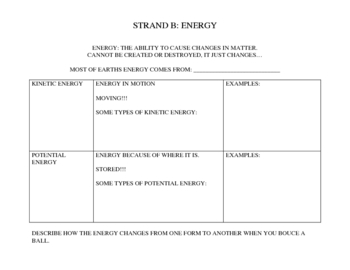 MENDY NOTES: SCIENCE: ENERGY: STRAND B