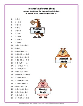 MENTAL MATH TASK CARDS  • GRADES 1–2 • ADDITION/SUBTRACTION