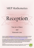 MEP Reception Year-at-a-glance and Materials List