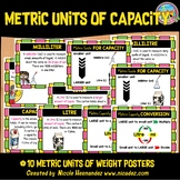 METRIC Measurement - CAPACITY (Volume) Posters (US & UK Spellings included)