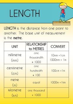 METRIC Measurement Poster Set