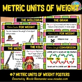 METRIC Measurement - WEIGHT Posters