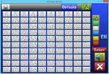 MHX Super 100 Chart