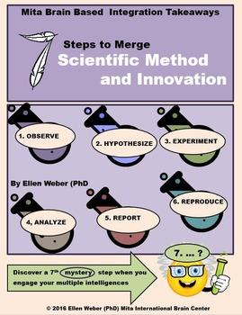 MI Tasks to Merge Scientific Method and Innovation