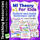 MI Theory for Kids Mini Posters and Reference Cards