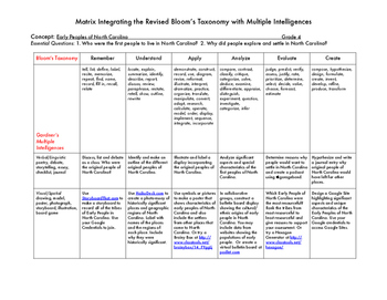 MI and Blooms Matrix- Early Peoples of North Carolina