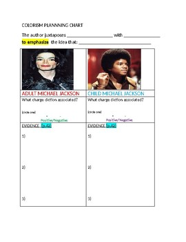 MICHAEL JACKSON AND COLORISM JUXTAPOSITION TOOL