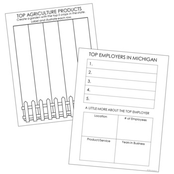 MICHIGAN State History Guided Research Project, Notebook Journal {EDITABLE}