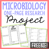 MICROBIOLOGY Research Brochure Template, Science Mini-Project {FREEBIE!}