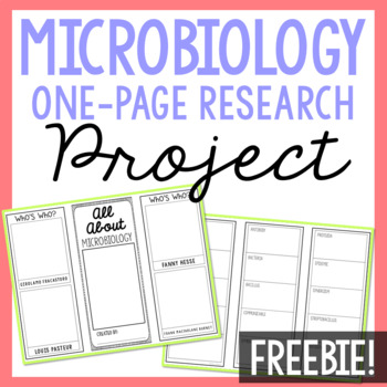 MICROBIOLOGY Research Brochure Template Science MiniProject - Mini brochure template
