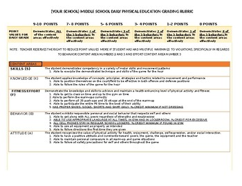 Physical Education Grading Rubric & Worksheets | TpT