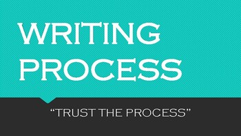 MIDDLE SCHOOL WRITING PROCESS POSTERS