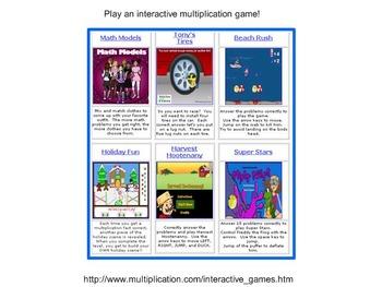 MIMIO: 3rd Grade Multiplication Lessons Q1 (x1, 2 ,5, 10)  OAA1& 3, OAC7, NBTA3