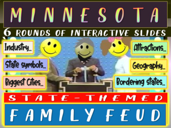 MINNESOTA FAMILY FEUD! Engaging game about cities, geography, industry & more