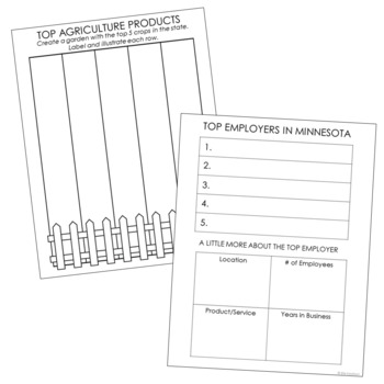 MINNESOTA History Project, Differentiated State Research Journal {EDITABLE}