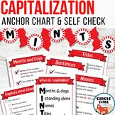 MINTS Capitalization Anchor Chart to Teach Proper Nouns