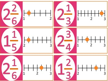 MIXED NUMBERS ON A NUMBER LINE Dominoes