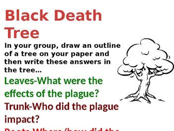 Middle Ages Black Death Lesson