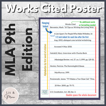 MLA 8th Edition Works Cited Formatting Poster