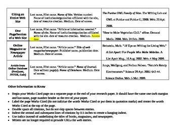 MLA Bibliographi Citations Cheat Sheet