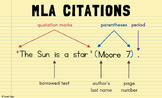 MLA Citation Poster