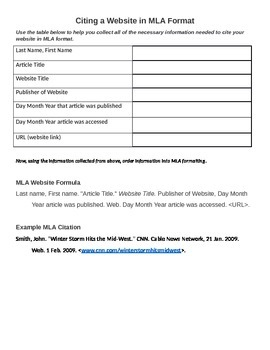 MLA Citation Cheat Sheet