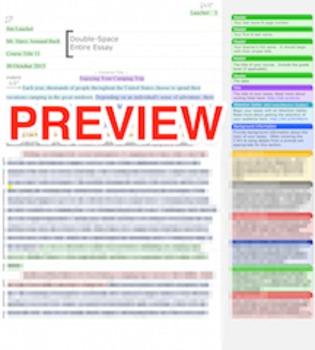 MLA Essay Template, Guide, Handout, Printout