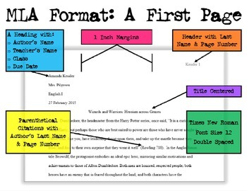 MLA First Page Classroom Poster