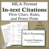 MLA Format - In Text Citations Flow Chart, Rules, and Power Point