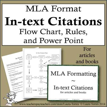 mla format for intext citations