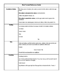 MLA Format Quick Reference Guide