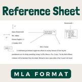 MLA Format Reference Sheet