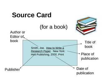mla source cards for a research paper